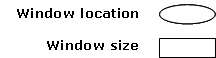 window location and size